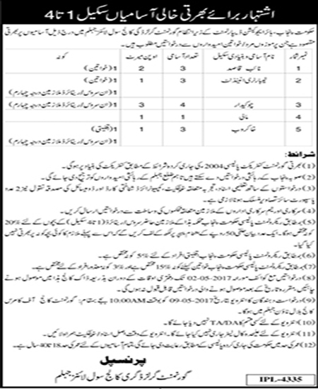 Government Girls College Civil Lines Jhelum Local Staff Jobs 20 April 2017