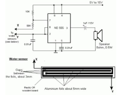 sensor kebasahan air