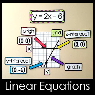 Teaching Linear Equations