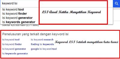 Menjadikan Blog Populer di Google dengan LSI Keyword