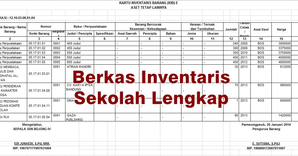 Contoh Format Berkas Dan Laporan Inventaris Barang Sekolah