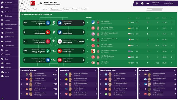 Football Manager 2019 PC Full Español