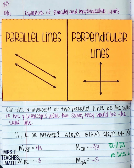 writing equations of lines calculator Learn algebra using 19 graph-related activities on four key topics: linear equations, quadratic equations, transformations of functions and exponential functions.