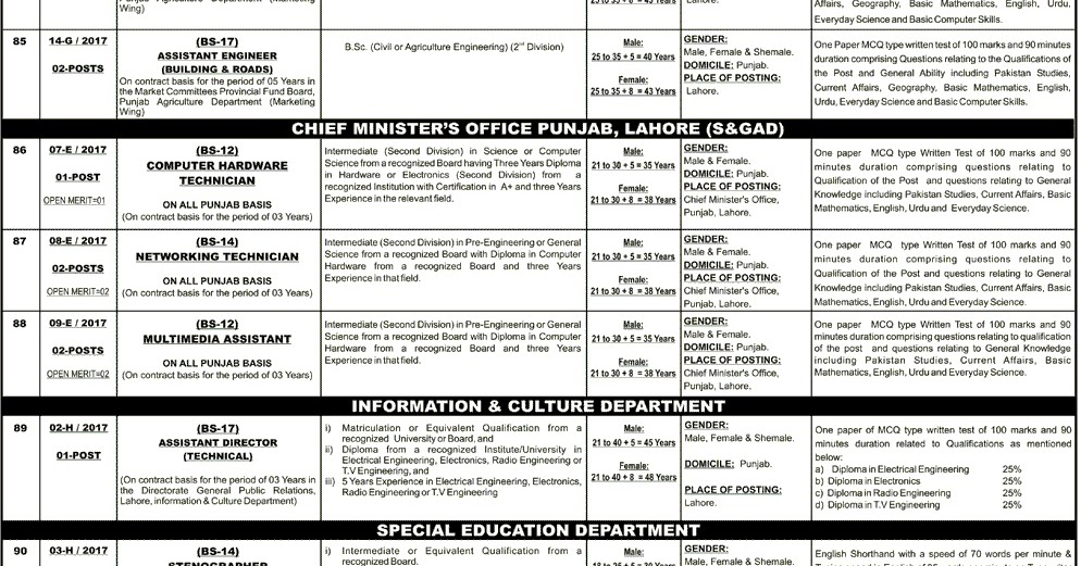 latest ppsc jobs in punjab public service commission jobs