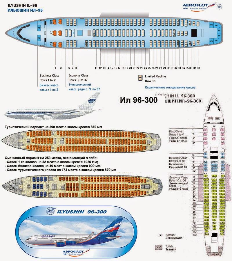 Sextant Blog: 152.) Ил-96-300ПУ(М)