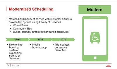 Modernized Scheduling