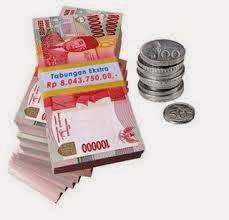 Pengertian, Fungsi dan Sejarah Uang
