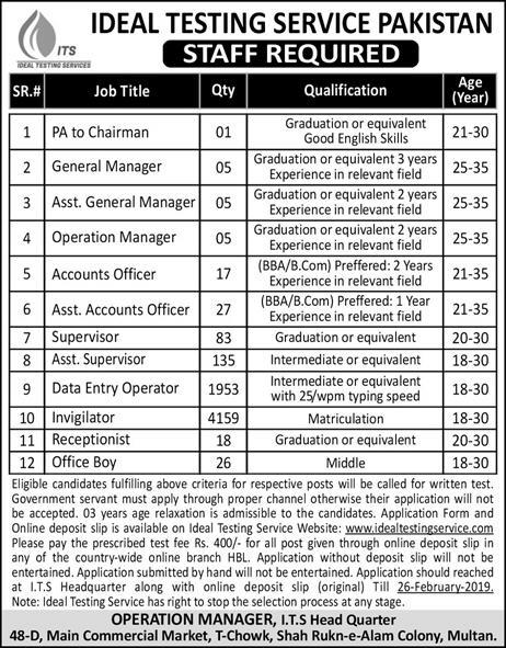 Latest ITS Jobs 2019 For 6,435+ Posts All Pakistan Matric-Inter-Graduates Apply Now