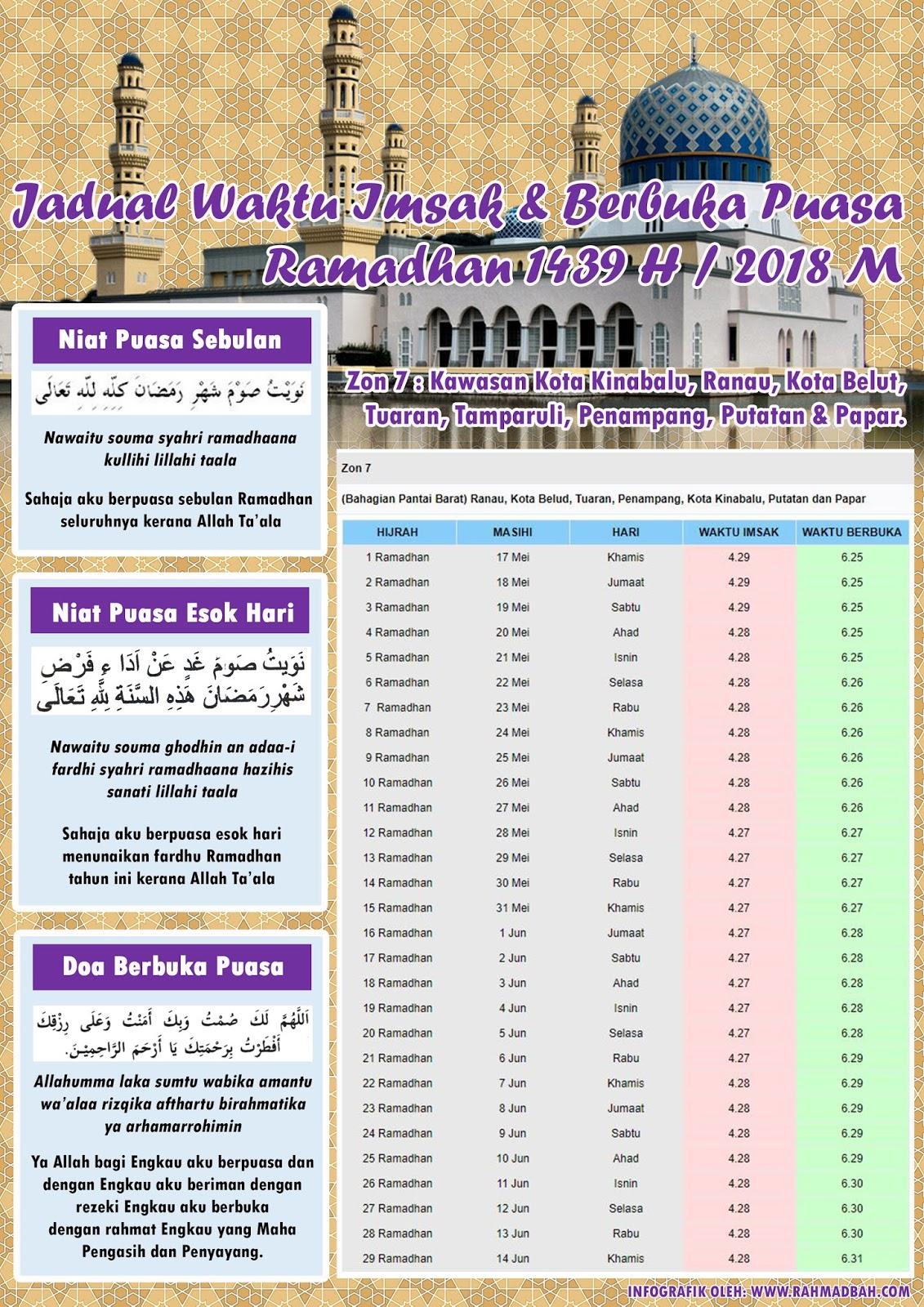 Waktu Berbuka & Imsak Kota Kinabalu Sabah 2018