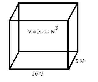 volume balok dengan volume diketahui