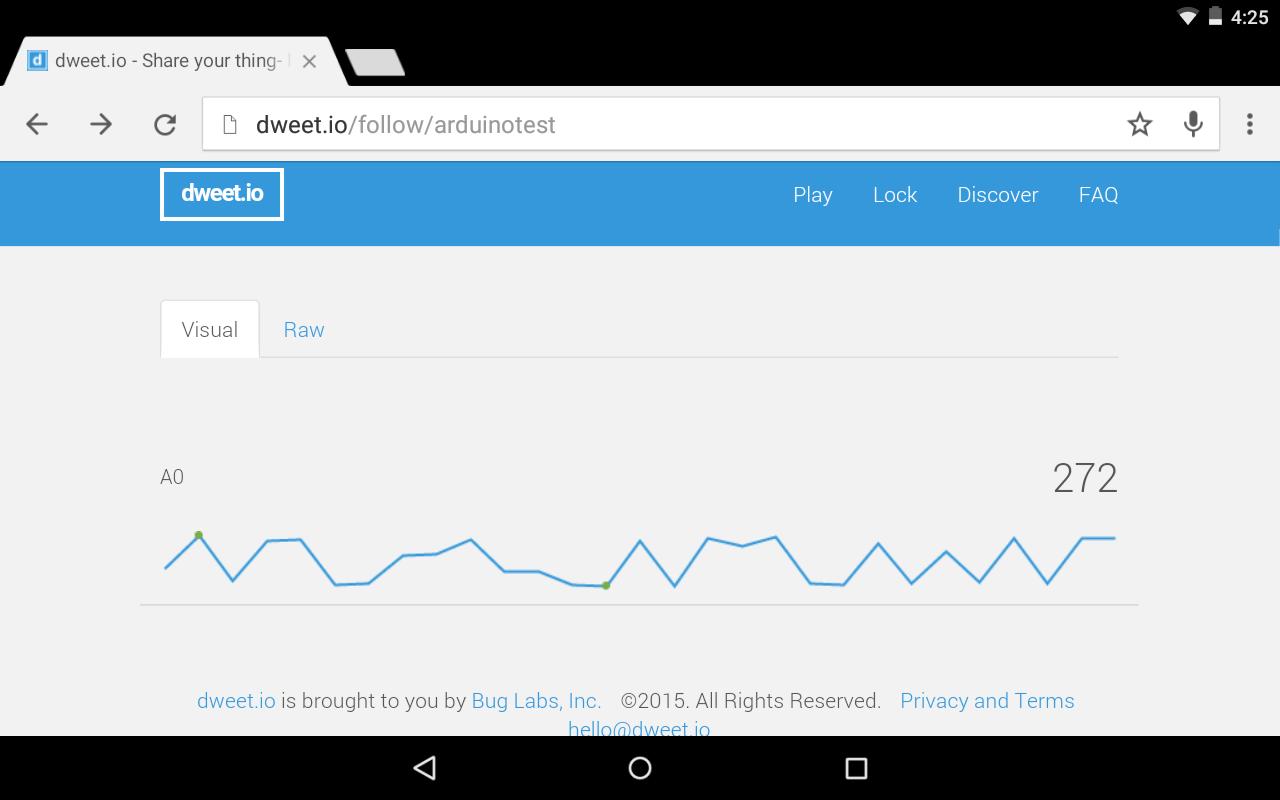 Arduino-er: IoT experience: Arduino Uno + Ethernet Shield send data