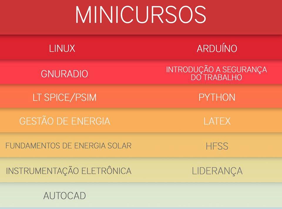 Minicursos XI ENEEEL