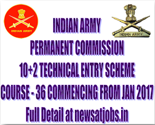 Indian+army+10+2+entry+cource