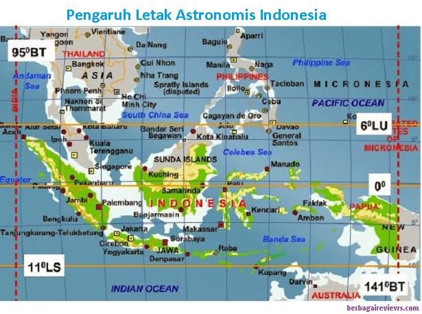 Pengaruh letak astronomis Indonesia - berbagaireviews.com