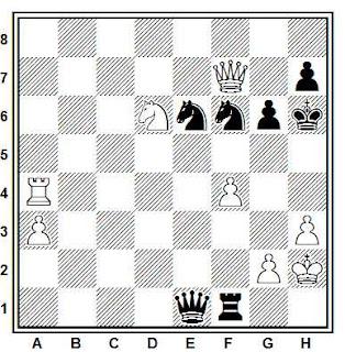 Posición de la partida de ajedrez Medina - Sanz (Olot, 1975)