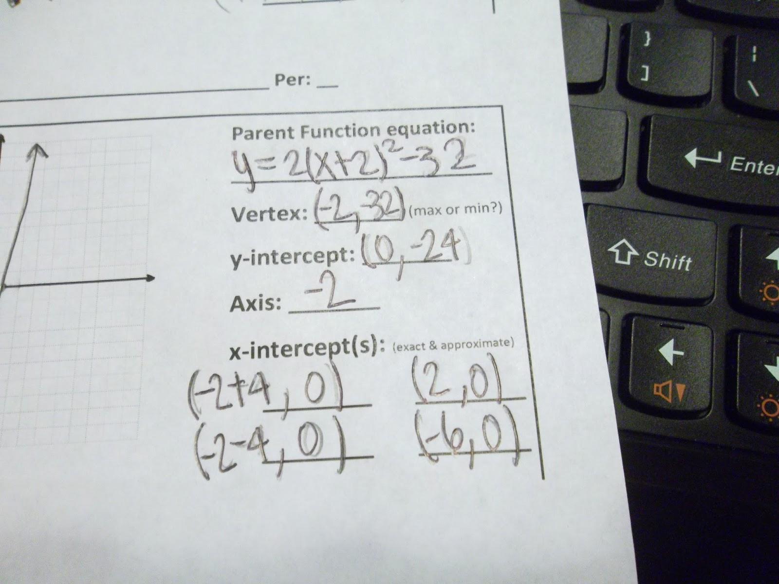 Creative Title Sp 1 Unit E Concept 1 Quadratic
