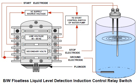 b/w floatless liquid level detection induction control relay switch