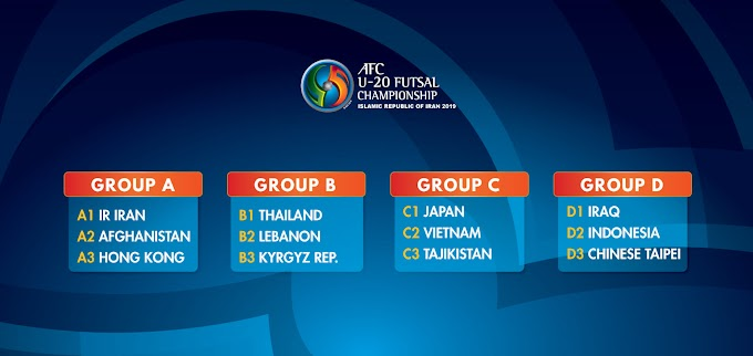 AFC U-20 Futsal Championship