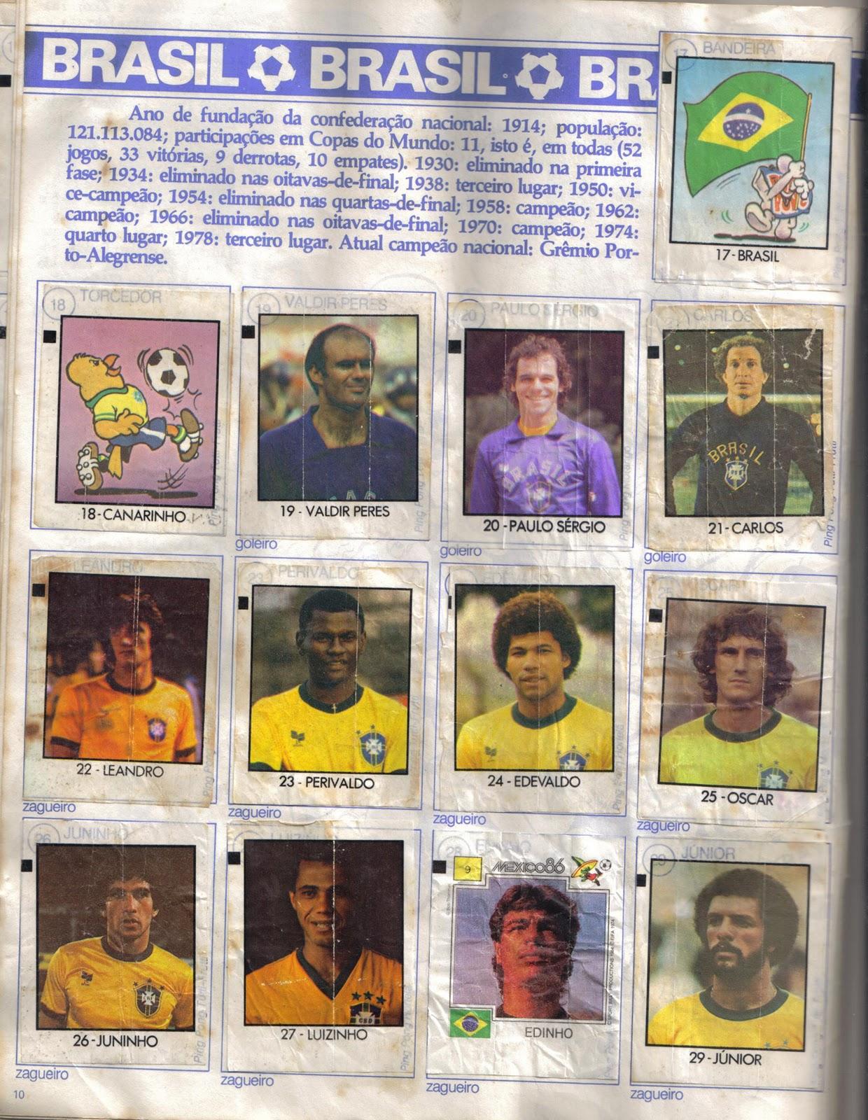 a1465e52c7 Botões para Sempre  Foto histórica - Futebol  Brasil 1982 + Álbum ...