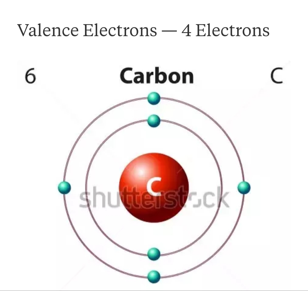 5 Steps How Many Valence Electrons Does Carbon Have