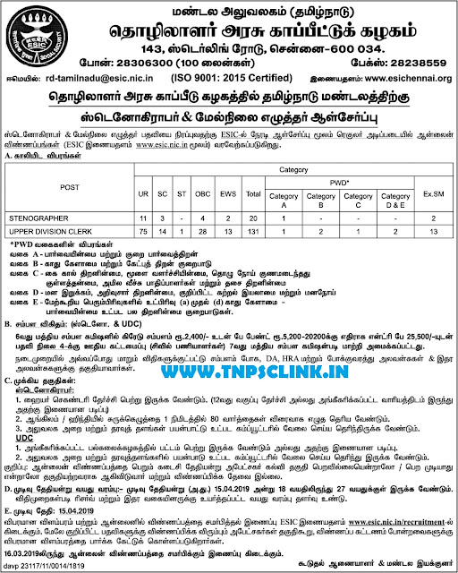 ESIC Chennai Recruitment 2019