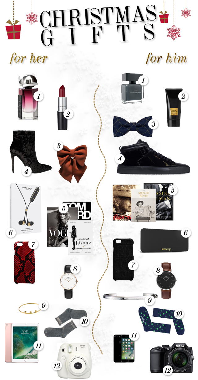The White Print 108 Christmas Gifts For Her And For Him