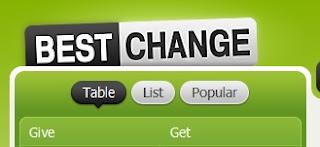 Bestchange adalah situs yang menyediakan dan melayani proses penukaran uang digital dari berbagai macam uang digital.