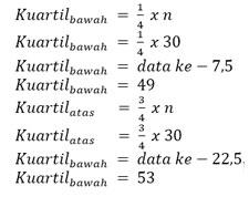 Contoh Soal Statistika SMP Kelas 9 Gambar 16