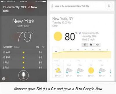 Analis: Google Now Lebih Akurat Dibanding Siri