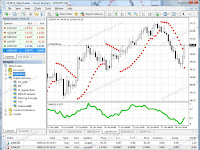 Apa Itu Metatrader 4 ? Download Gratis MT4 Disini
