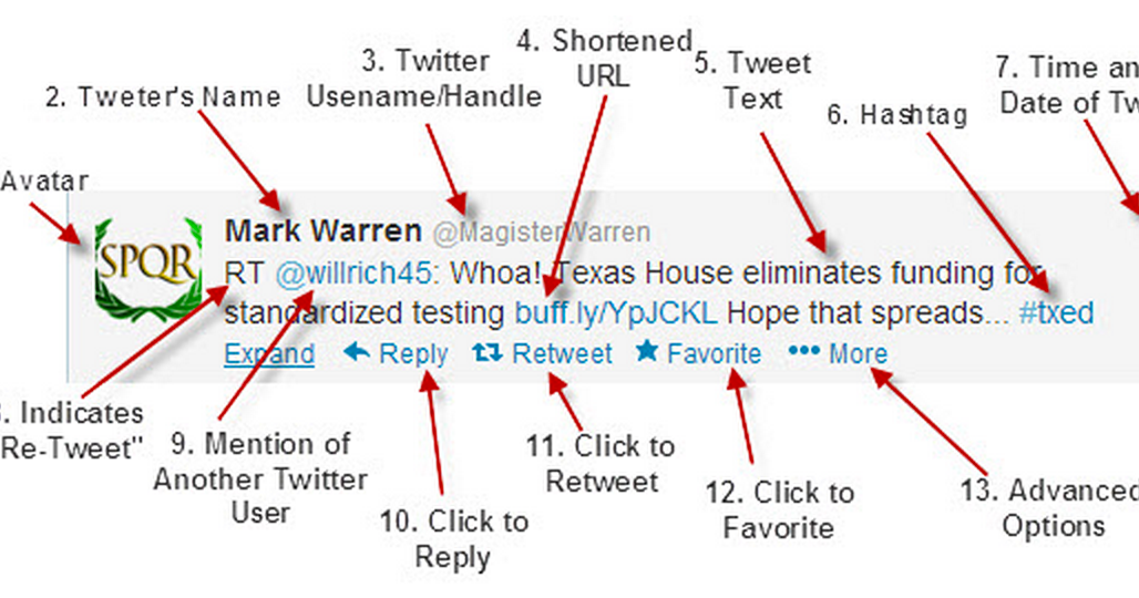 Anatomy of A Tweet- Must See Guide for Teachers | Educational ...
