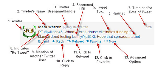 Anatomy of A Tweet- Must See Guide for Teachers         ~          Educational Technology and Mobile Learning