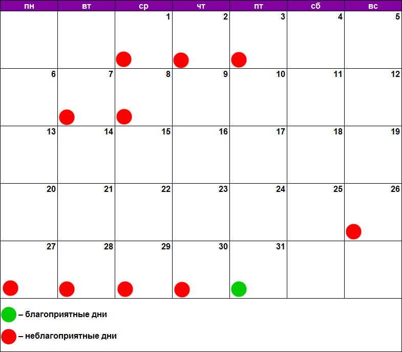 Лунный календарь химической завивки август 2018