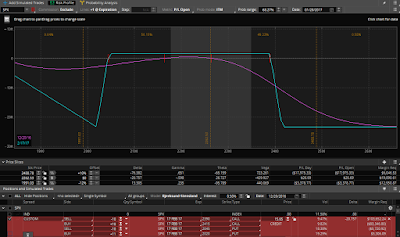 59 DTE SPX extra long put iron condor with 8 delta short strikes and 25 point wings