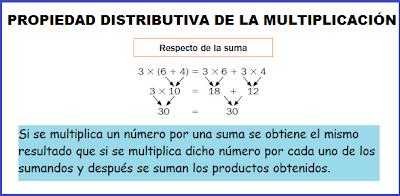Resultado de imagen de propiedad distributiva de la multiplicacion