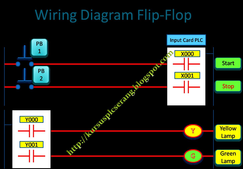 wiring diagram plc mitsubishi john deere 310 alternator privat belajar