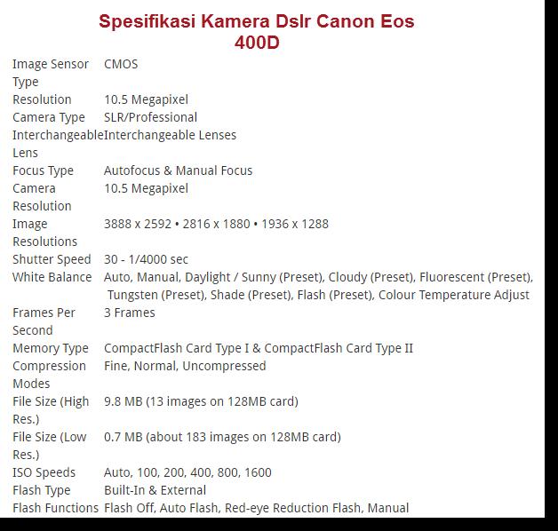 Review Spesifikasi Kamera Dslr Canon Eos 400D
