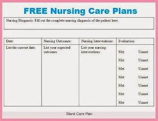 Depression nursing care plan - Nursing Care Plan Examples