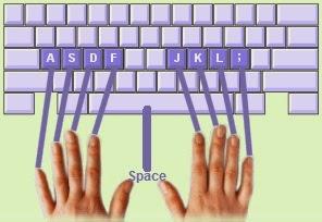 وضع الأصابع على الكيبورد بشكل صحيح