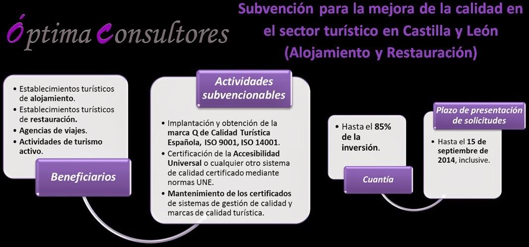 Q TURÍSTICA, ISO 9001, SUBVENCIÓN Q, SUBVENCIÓN ISO 9001