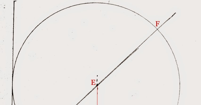 Web Optimisation, Maths and Puzzles: Geometry: A Circle in