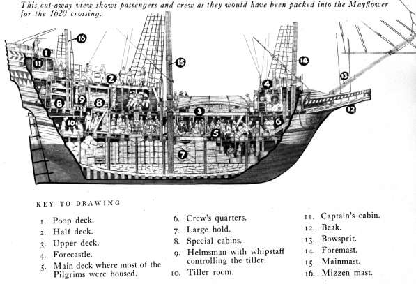 diagram of a caravel ship 12v spdt relay wiring every day is special: september 16 – mayflower
