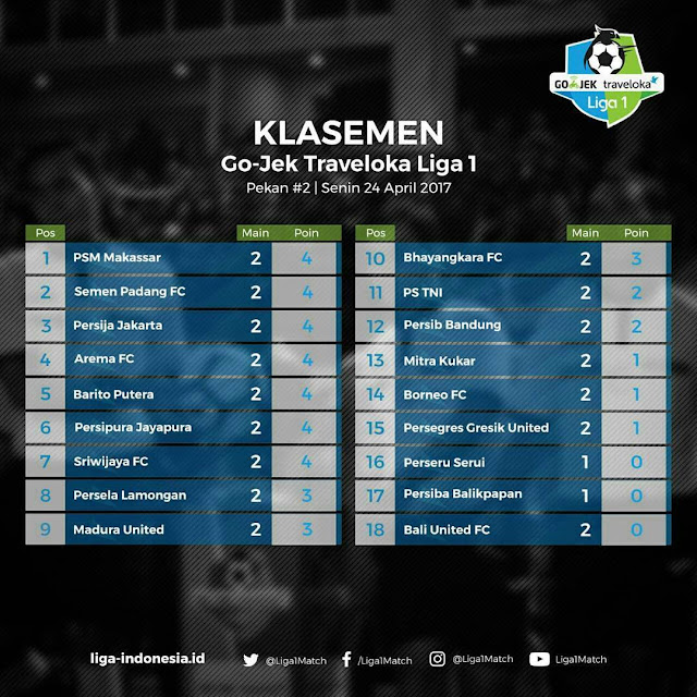 Go-Jek Traveloka Liga 1 2017