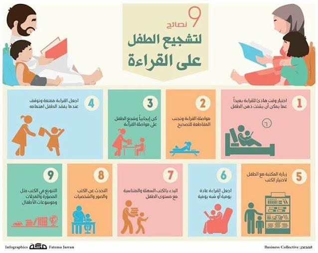 تعليم الاطفال Children's education رقم 2
