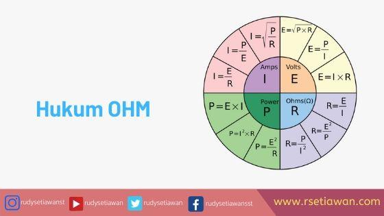 Hukum Ohm, pengertian dan rumusnya