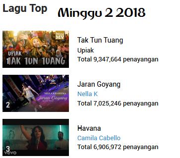 Top 10 Lagu 2018 Minggu 2