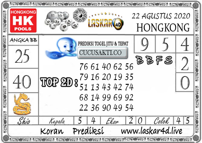 Prediksi Togel HONGKONG LASKAR4D 22 AGUSTUS 2020