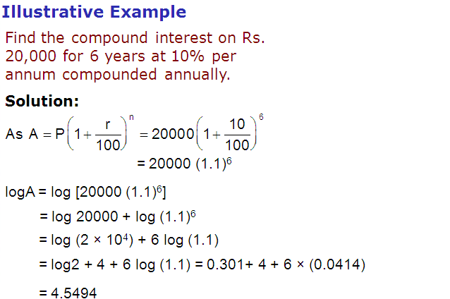 Fundamental laws of logarithms with solved example,applied mathematics,formula sheet,concepts of maths,notes for competitive maths,