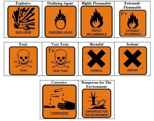 Daftar Bahan Biologis yang Berbahaya