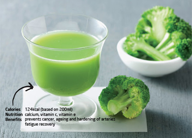 Resep Jus Sehat yang Baik Untuk Mencegah Kanker Payudara